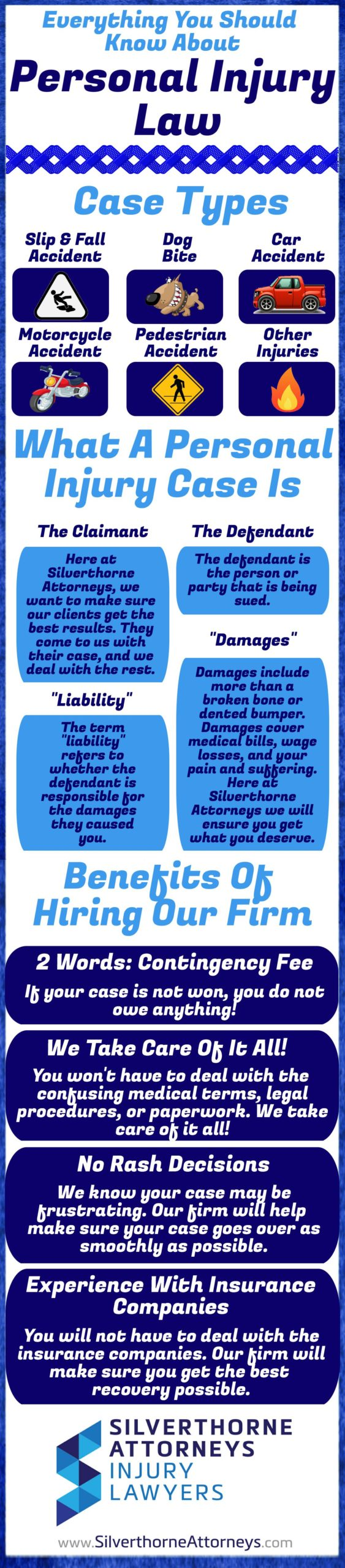 personal injury law infographic